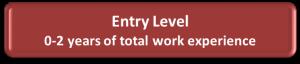 Entry1